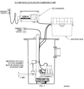 Pleasing Zoeller 508 0007 Aquanot 508 Propak 98 Pre Assembled Sump Pump Wiring Cloud Hisonuggs Outletorg